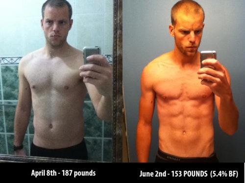 Joel Runyon transformation